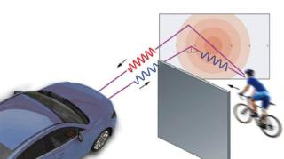 New era's car radar systems spot hazards around corners